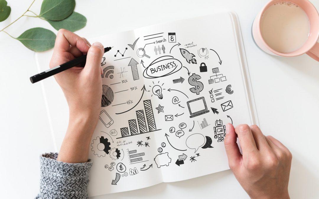 Viskas, ką turite žinoti apie įmonės veiklos rodiklius (KPI)